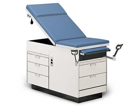 4423 Maximum Value Exam Table